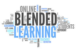 blended learning components wordcloud