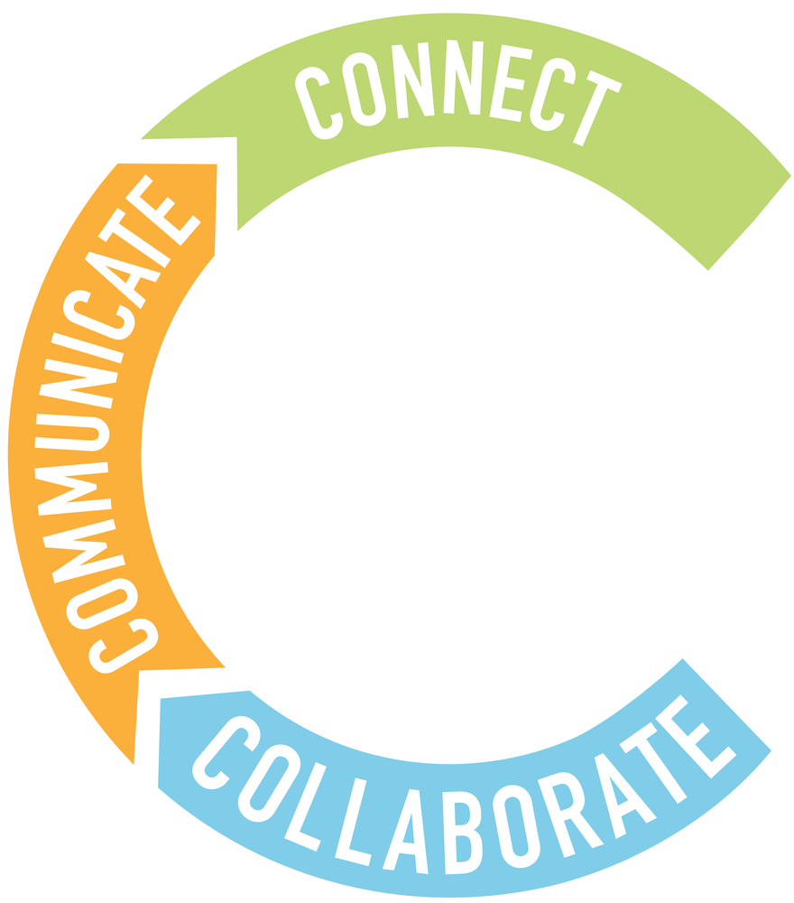 Collaborate_-_Communicate_-_Connect_-_Letter_C