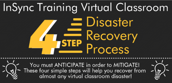 07072021 Blog - Disaster Recovery Process