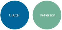 Digital OR In-Person Learning