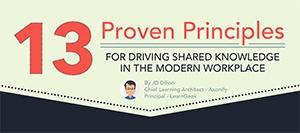 13ProvenPrinciples_Infographic_Banner