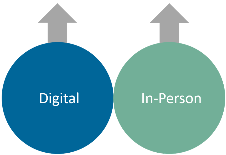 Digital AND In-Person Learning