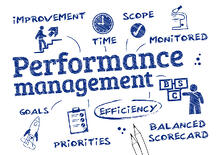 Learning and Performance Management