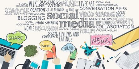 Social Collaborative Learning EdTech