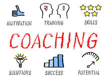 Constructive Coaching for Professional Development