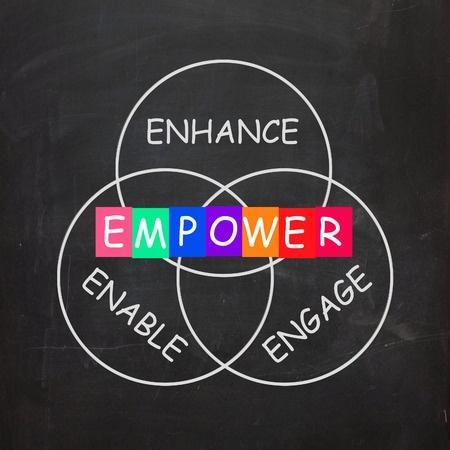 Enable_Enhance_Empower_Engage