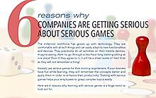 Gamification and Game-Based Learning Infographic