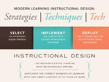 Instructional Strategies, Instructional Techniques, and Instructional Technologies Infographic