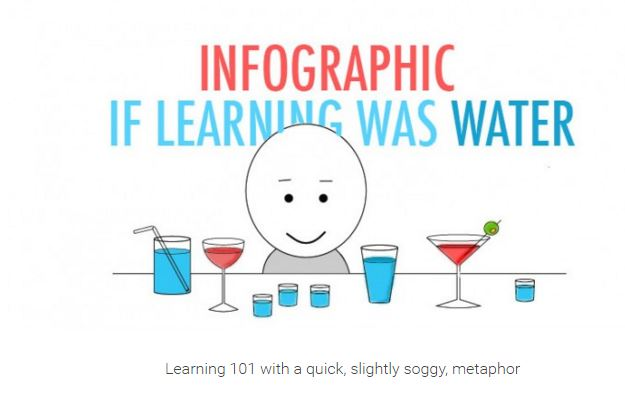 LearningWasWater.jpg