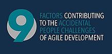 Agile Development Tips Infographic
