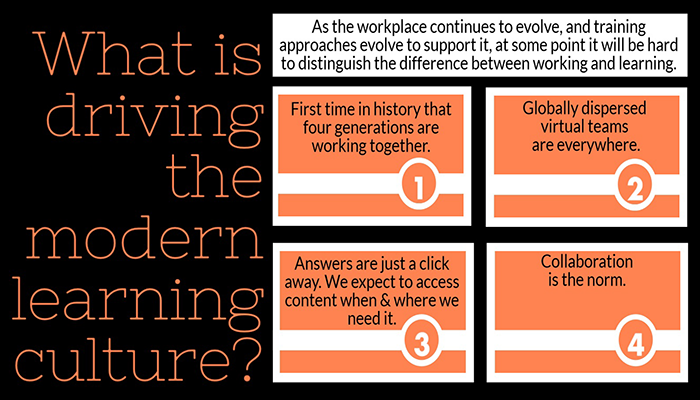 What is Driving the Modern Learning Culture?