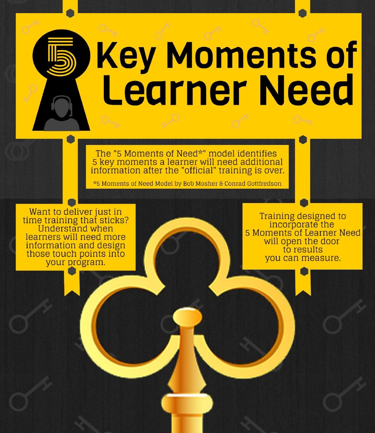 TMK_5-key-moments-learner-need-V1.jpg