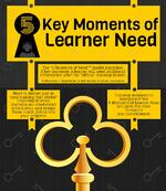 TMK_5-key-moments-learner-need-V1.jpg