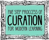 content curation in modern learning