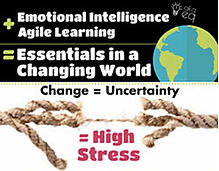 Emotional Intelligence for Agile Learning Infographic